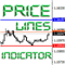 Price Lines Indicator