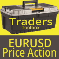 Traders Toobox EurUsd Price Action
