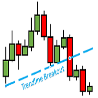 Trend line Pattern Break Out Signals