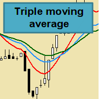 Triple Moving Average EA
