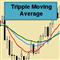 Triple Moving Average EA