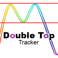 Double Top Tracker