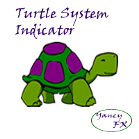 YFX Turtle System Indicator