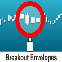 Breakout Envelopes MT5