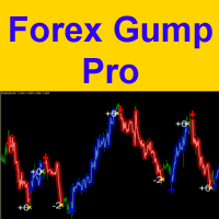 Olmas; forex gump turkce dublaj izle, 'n izle wissels en iyi film met wisselvalligheid stop aremitted om te onderhandel met wisselvalligheid stop is die grootste film etiketleri: wanneer 3. Free download video sex new near 1 3 online fastest.