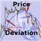 Price Deviation