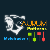 ForexArum Patterns