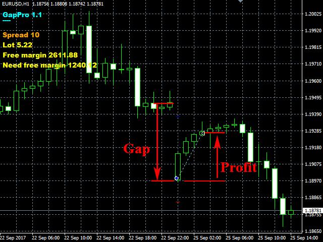 GapPro