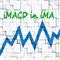 MACD in MA