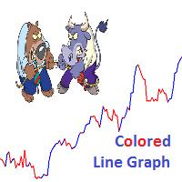 Colored Line Graph