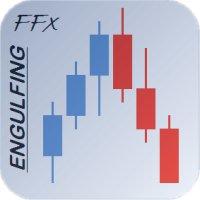 FFx Engulfing Setup Alerter