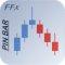 FFx PinBar Setup Alerter