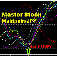 Stoch MultipairsJPY Alert