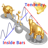 Tendency Inside Bars