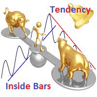 Tendency Inside Bars
