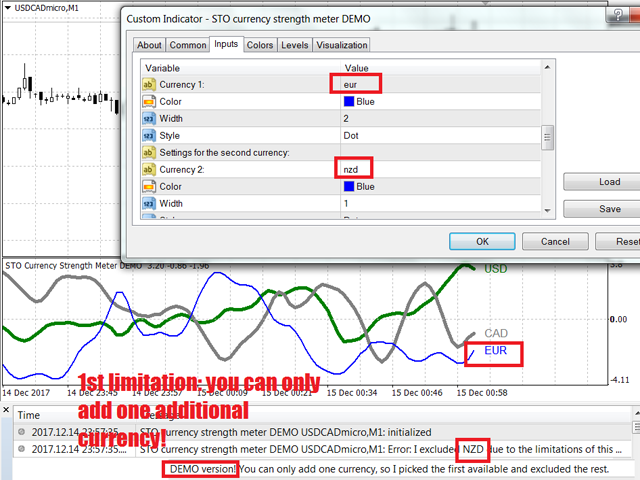 STO currency strength meter DEMO