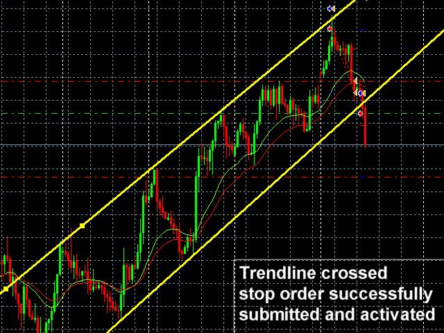 Strx Trendline Break and Bounce Trader