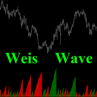 Weis Wave MT4