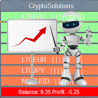 Crypto Solutions