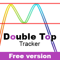 Double Top Tracker Free Version