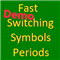 Fast Switching Symbols Periods Keyboard Demo