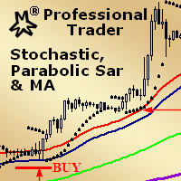 MMM Professional Trader Stochastic PSAR and MA