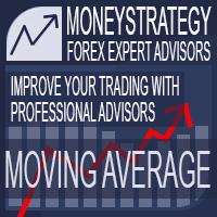 Moving Average Premium