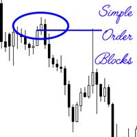 Block ict concept forex
