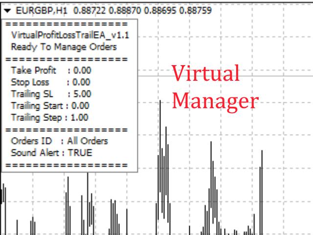VirtualProfitLossTrailEA