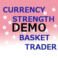 Currency Strength Basket Trader DEMO