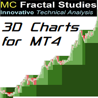 MC Fractal Studies 3D Charts for MT4