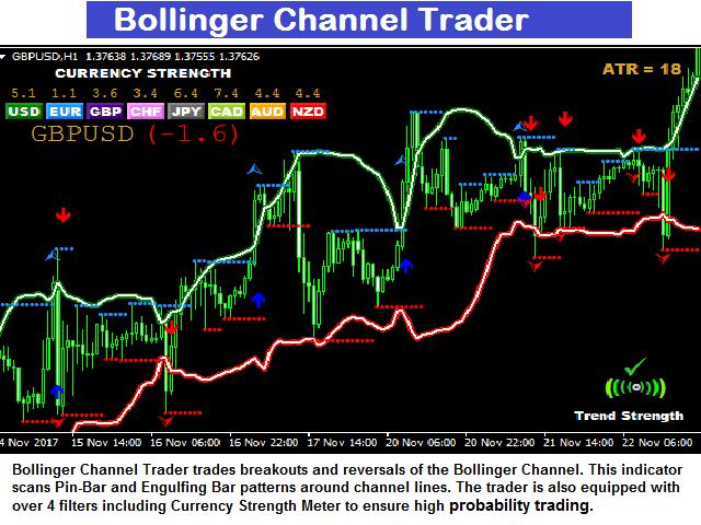 Bollinger Channel Trader