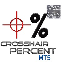 Crosshair Percent MT5