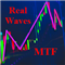 Real Waves MTF
