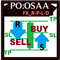 Reversal Price Level Detector RPLD by POOSAA
