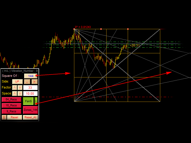 Download the 'Shepherd Gann Squares Free' Technical Indicator for