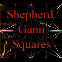Shepherd Gann Squares