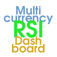 Dashboard RSI Multicurrency