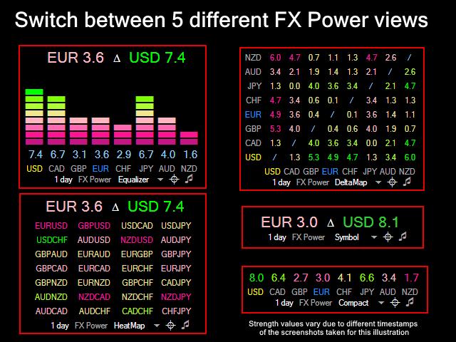 FX Power MT5