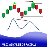 MNZ Acdanved Fractals