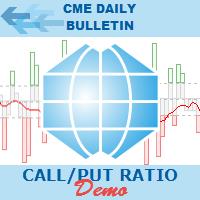 CME CallPut Option Ratio Demo MT4