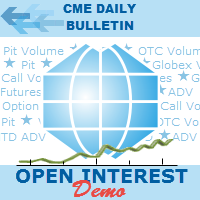CME Daily Bulletin Open Interest Demo MT4