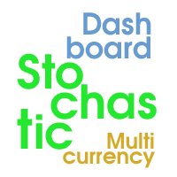 Dashboard Stochastic Multicurrency