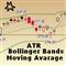 MMM Trader Pro ATR Bollinger Bands MA