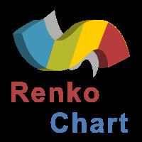 Renko Chart for MT5