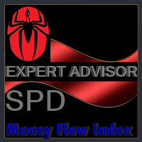 SPD Money Flow Index