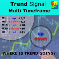 Trend Signal Multi Timeframe mt5