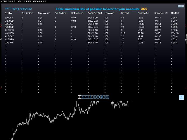 Forex price aggregator