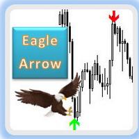Eagle Arrow Indicator