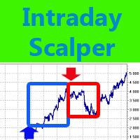 Intraday Scalper